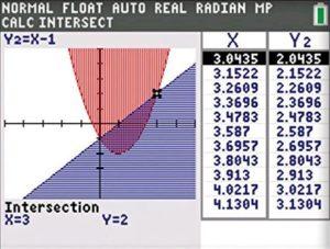 Ti 84 Plus Ce Full Review Math Class Calculator